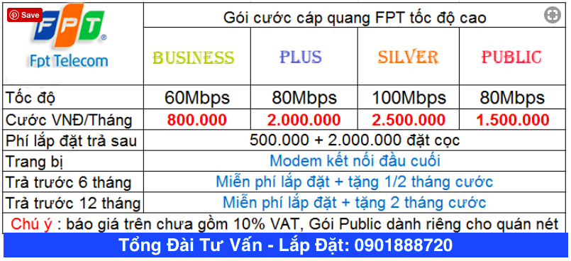 Gói Cáp Quang FTTH FPT